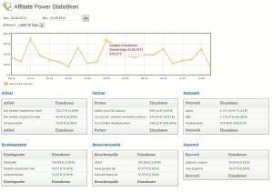 affiliate-power-statistik-uebersicht